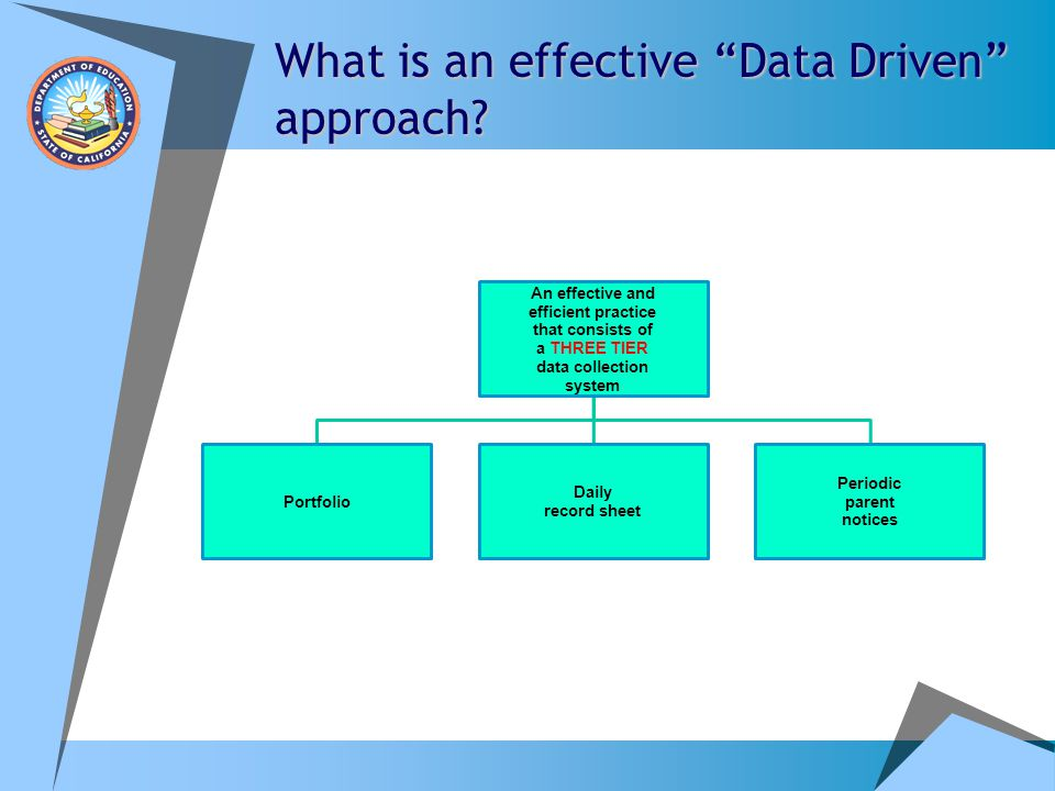 What is an effective Data Driven approach