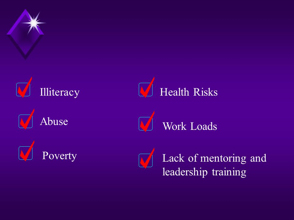 Illiteracy Health Risks Abuse Work Loads Poverty Lack of mentoring and leadership training