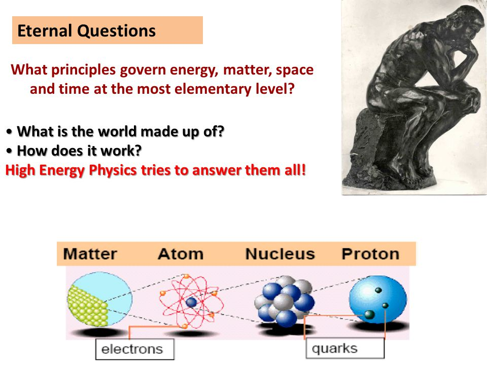 Eternal Questions What principles govern energy, matter, space and time at the most elementary level
