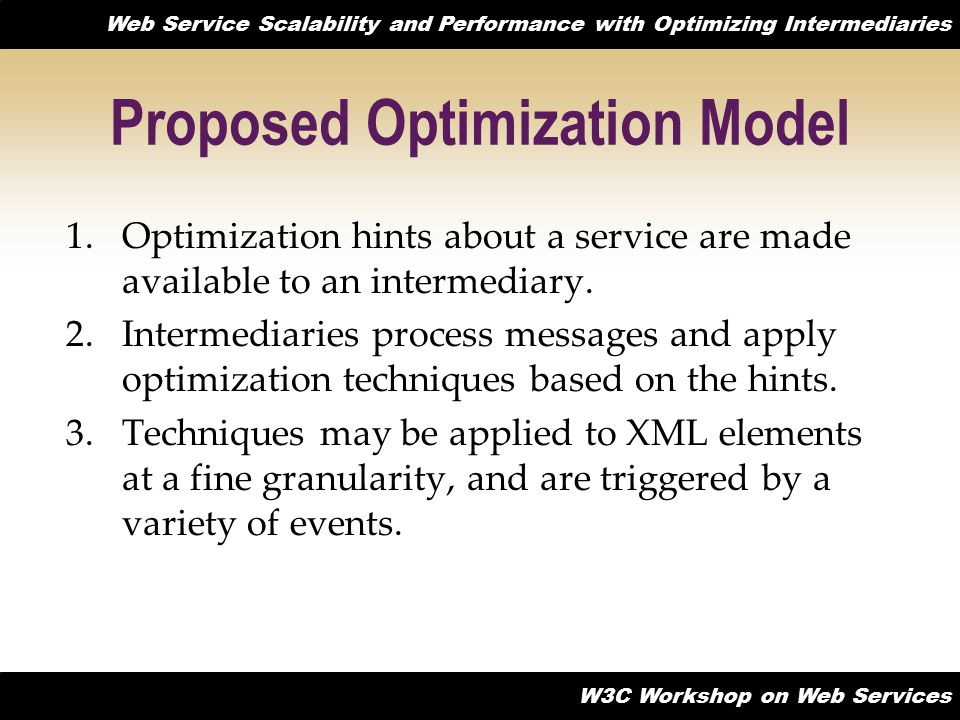 Proposed Optimization Model
