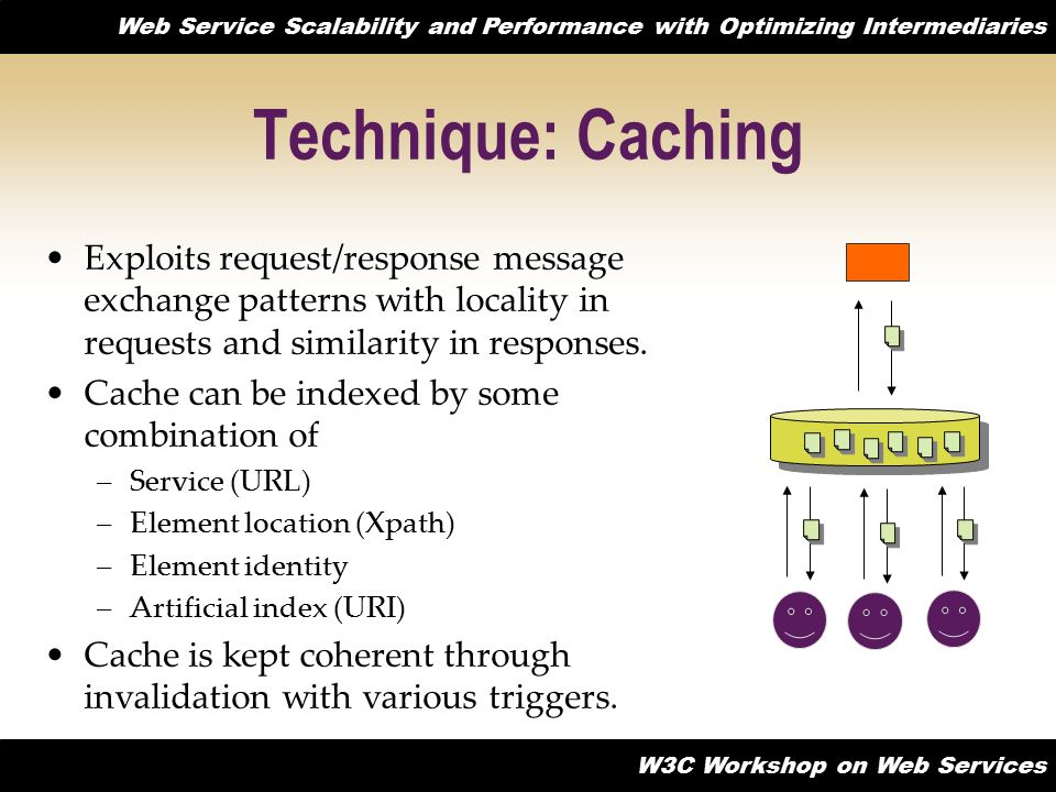 Technique: Caching Exploits request/response message exchange patterns with locality in requests and similarity in responses.