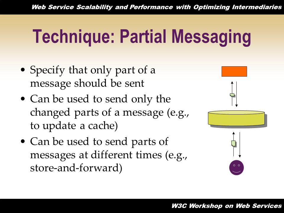 Technique: Partial Messaging