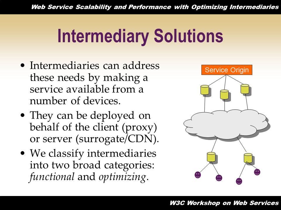 Intermediary Solutions