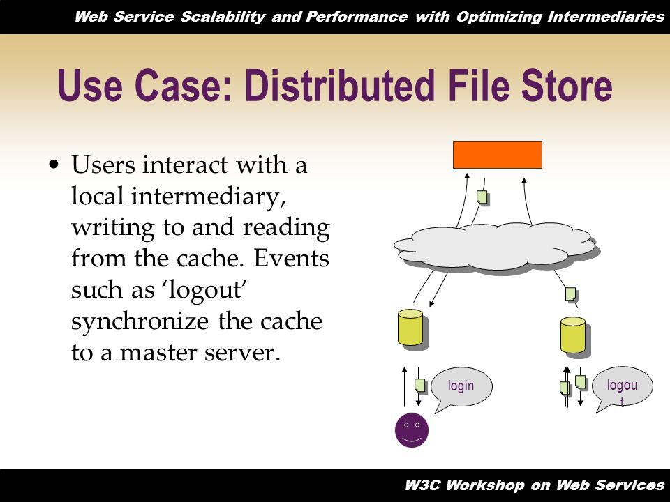 Use Case: Distributed File Store