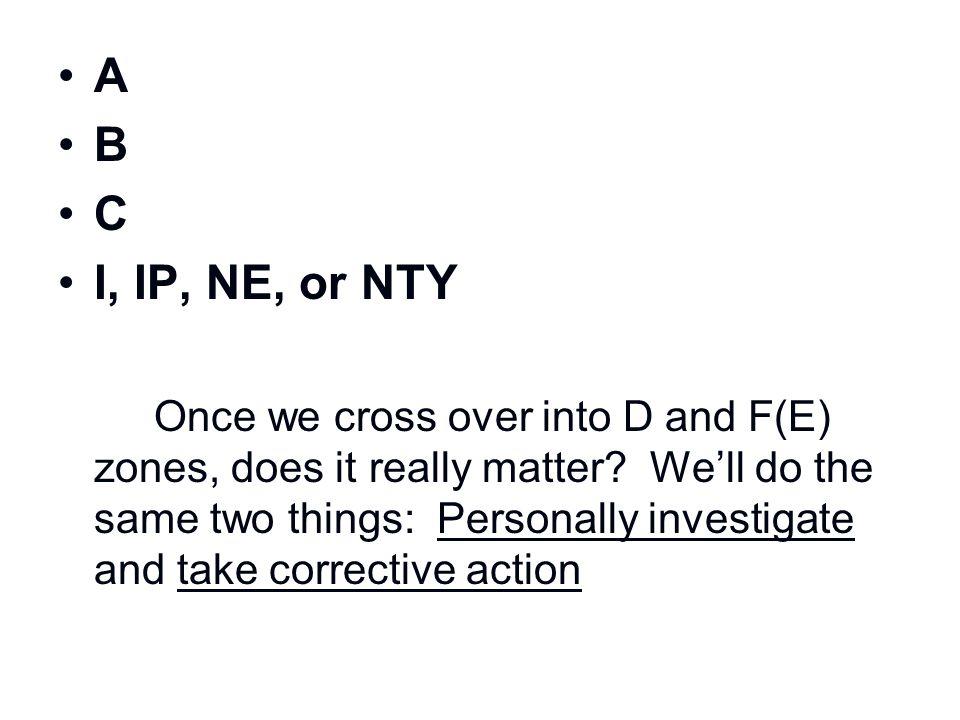 A B. C. I, IP, NE, or NTY.