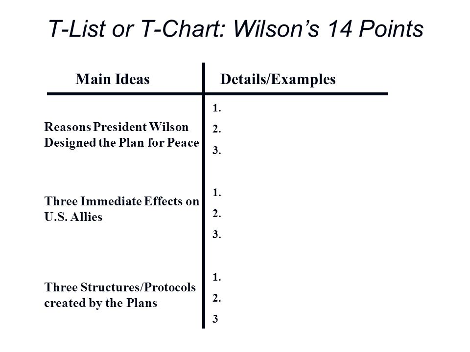 T-List or T-Chart: Wilson's 14 Points