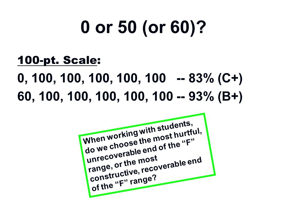0 or 50 (or 60) 100-pt. Scale: 0, 100, 100, 100, 100, 100 -- 83% (C+) 60, 100, 100, 100, 100, 100 -- 93% (B+)