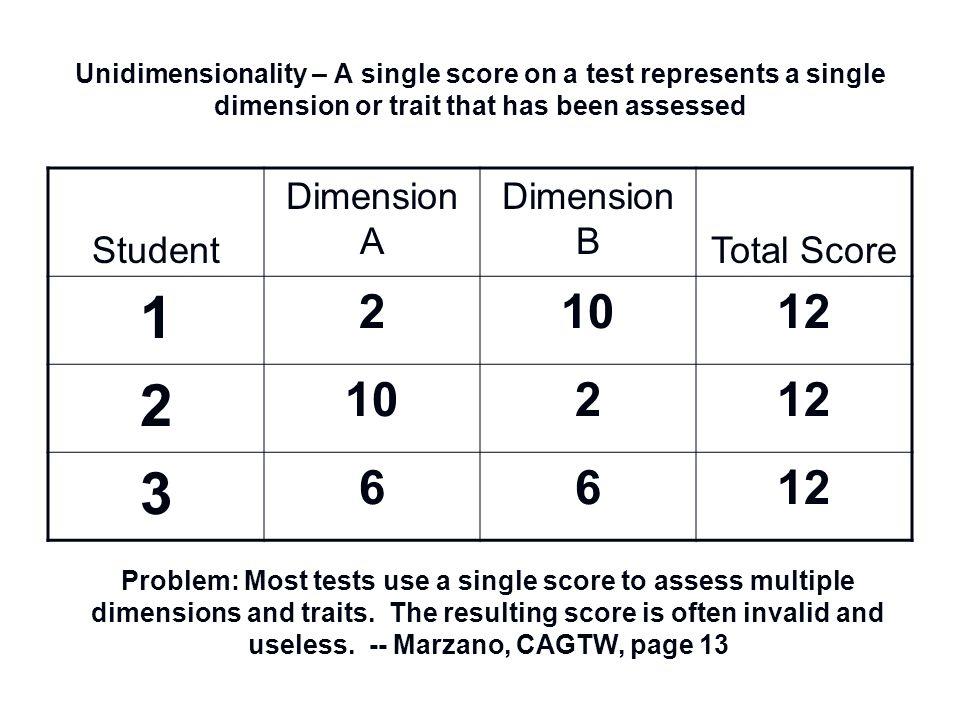 1 3 2 10 12 6 Student Dimension A Dimension B Total Score