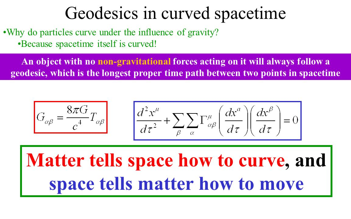 Matter tells space how to curve, and space tells matter how to move