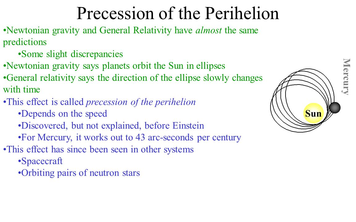 Precession of the Perihelion