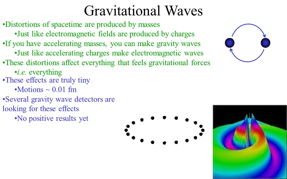 Gravitational Waves Distortions of spacetime are produced by masses