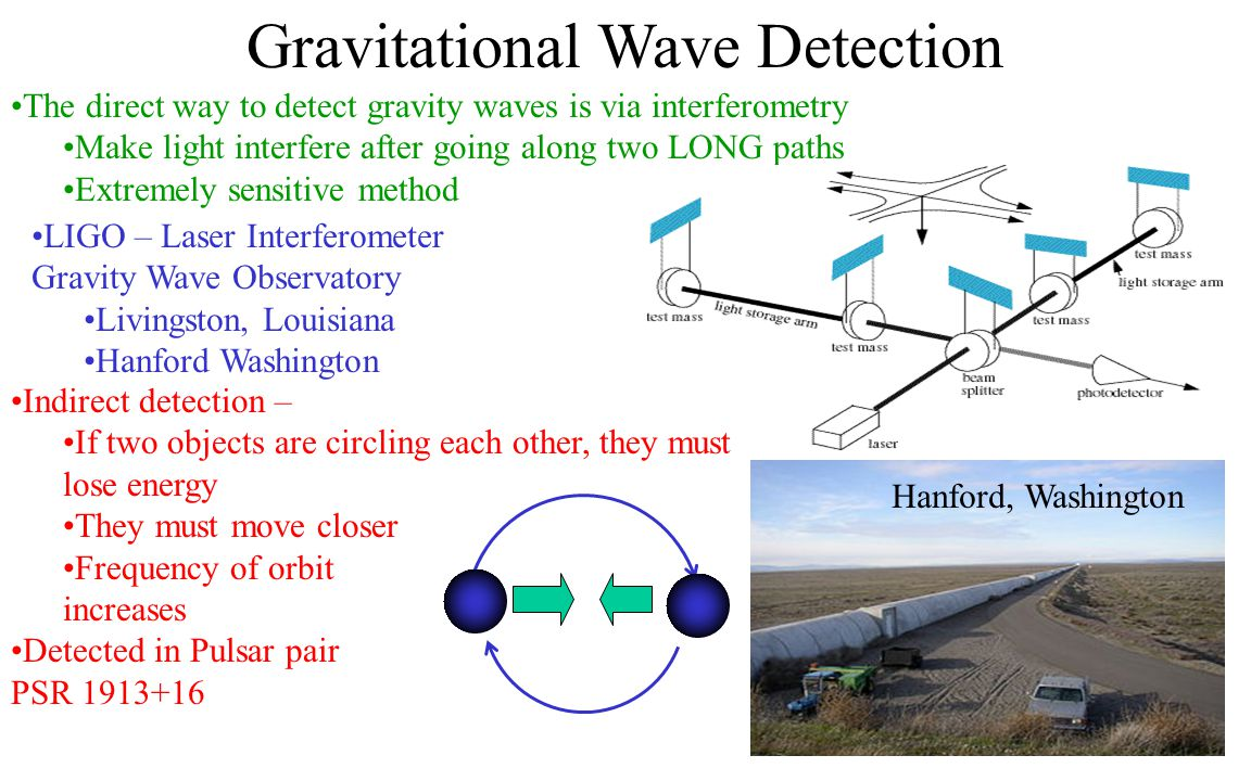 Gravitational Wave Detection