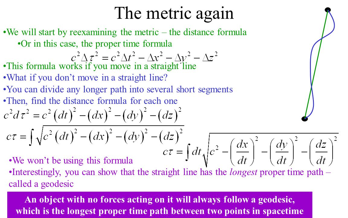 The metric again We will start by reexamining the metric – the distance formula. Or in this case, the proper time formula.