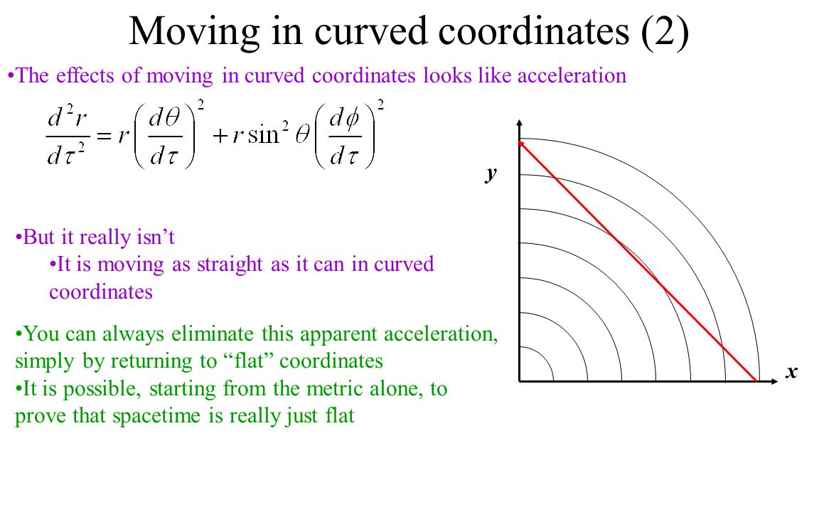 Moving in curved coordinates (2)