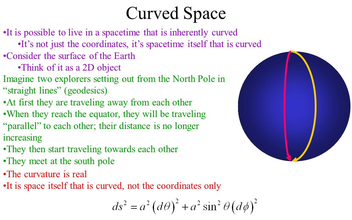 Curved Space It is possible to live in a spacetime that is inherently curved. It's not just the coordinates, it's spacetime itself that is curved.