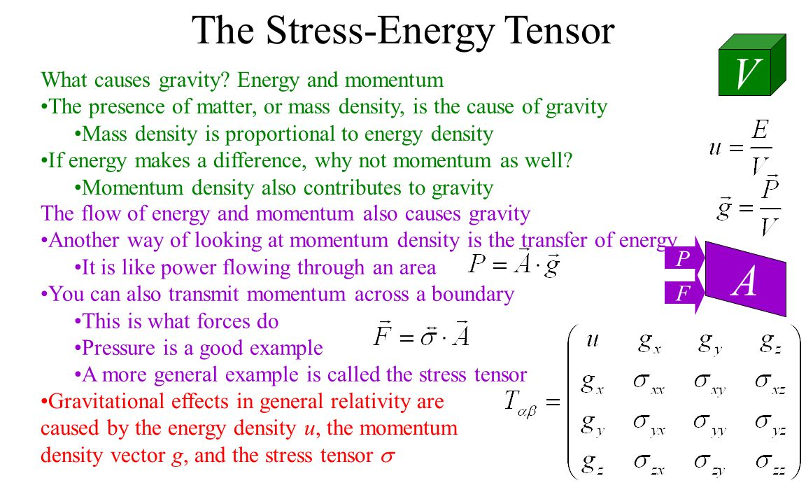 The Stress-Energy Tensor
