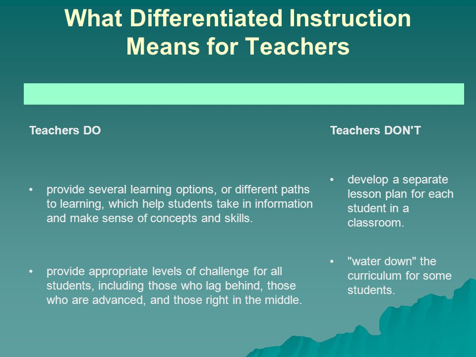 What Differentiated Instruction Means for Teachers