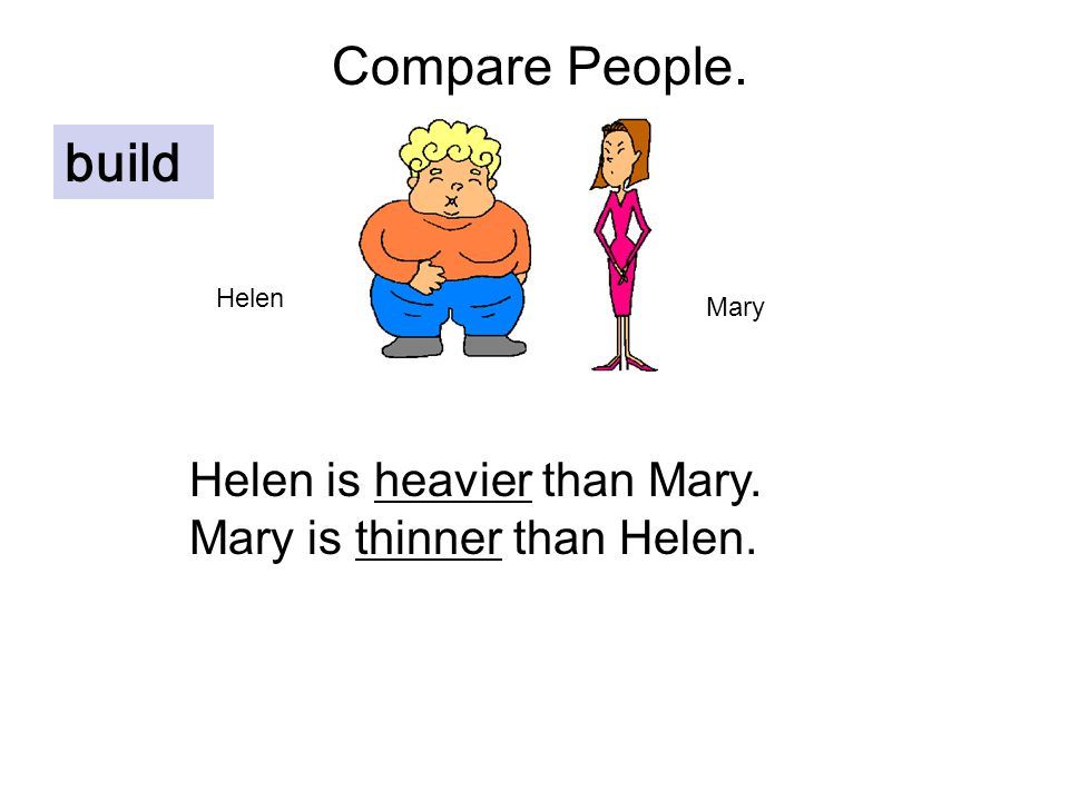 Compare People. build Helen is heavier than Mary.