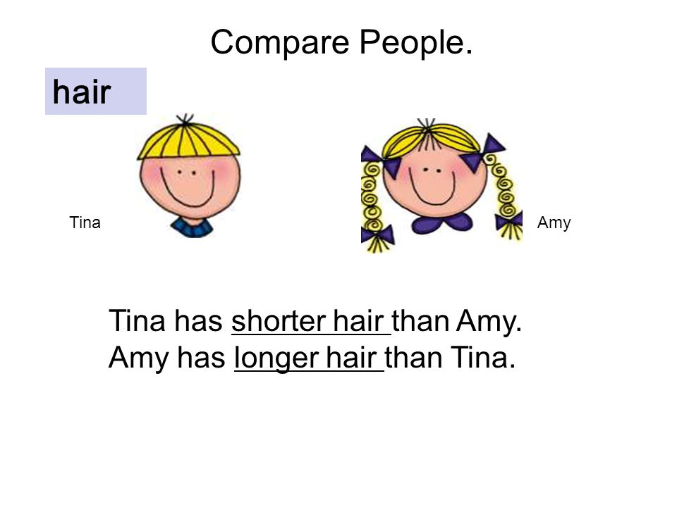 Compare People. hair Tina has shorter hair than Amy.