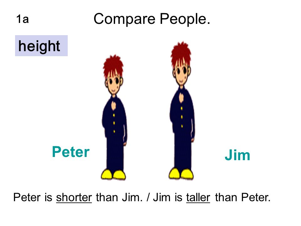 Compare People. height Peter Jim 1a