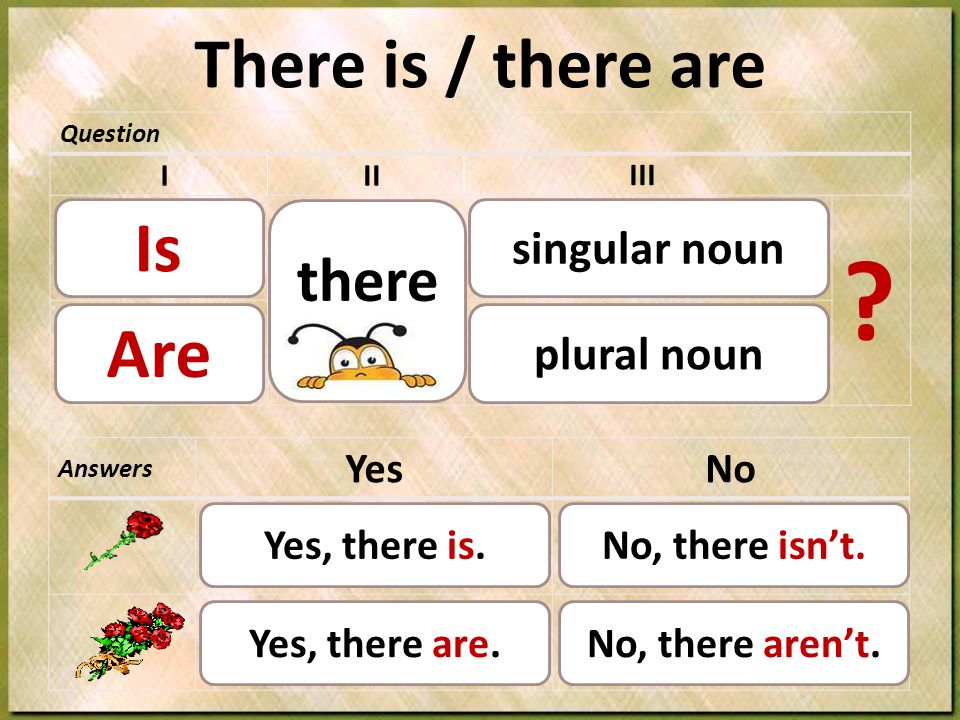 There is / there are Is there Are Is Are there there is.