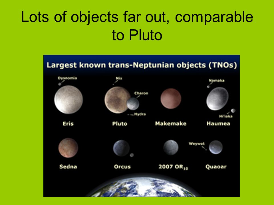 Lots of objects far out, comparable to Pluto