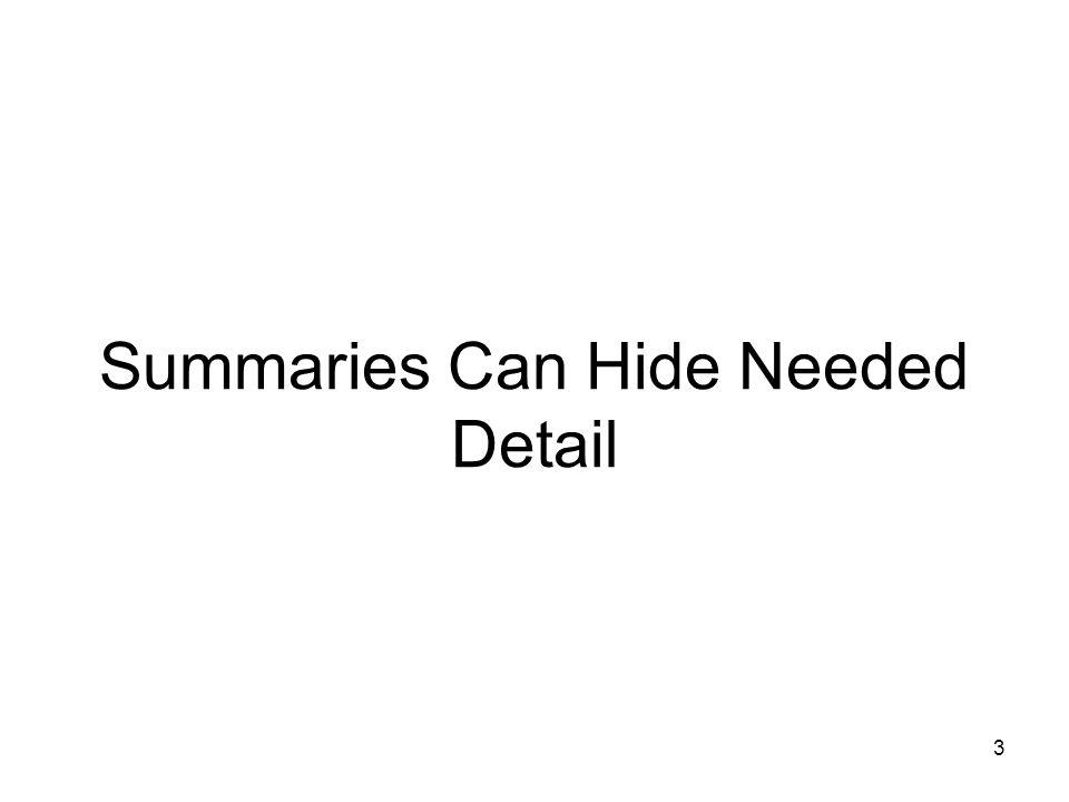 Summaries Can Hide Needed Detail