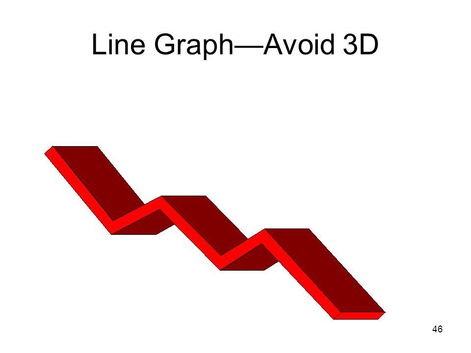 Line Graph—Avoid 3D