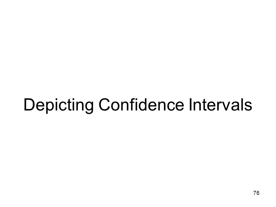 Depicting Confidence Intervals