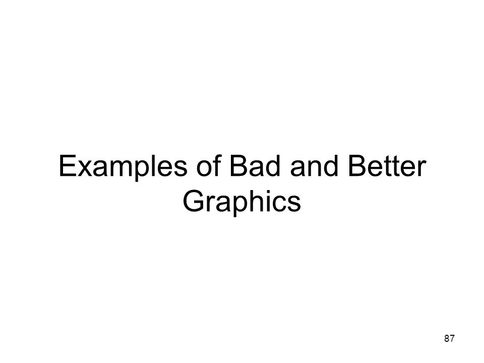 Examples of Bad and Better Graphics