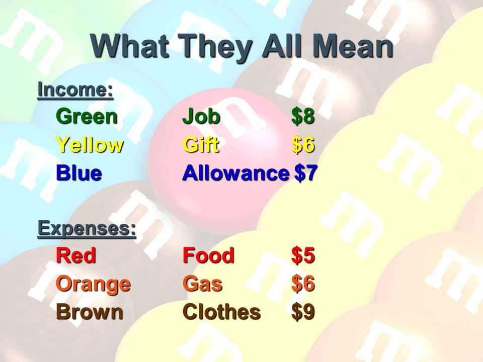 What They All Mean Yellow Gift $6 Blue Allowance $7 Red Food $5