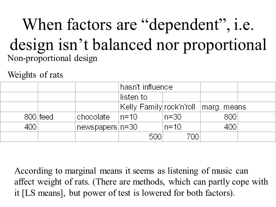 When factors are dependent , i. e