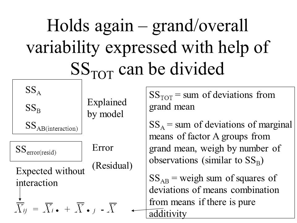 Holds again – grand/overall variability expressed with help of SSTOT can be divided
