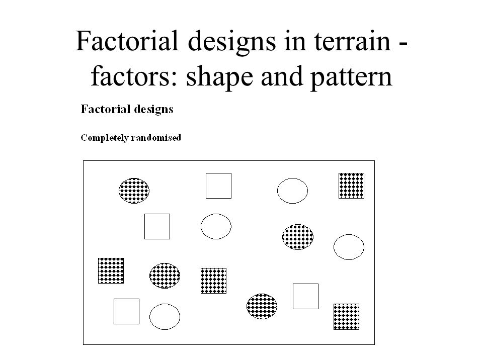 Factorial designs in terrain - factors: shape and pattern