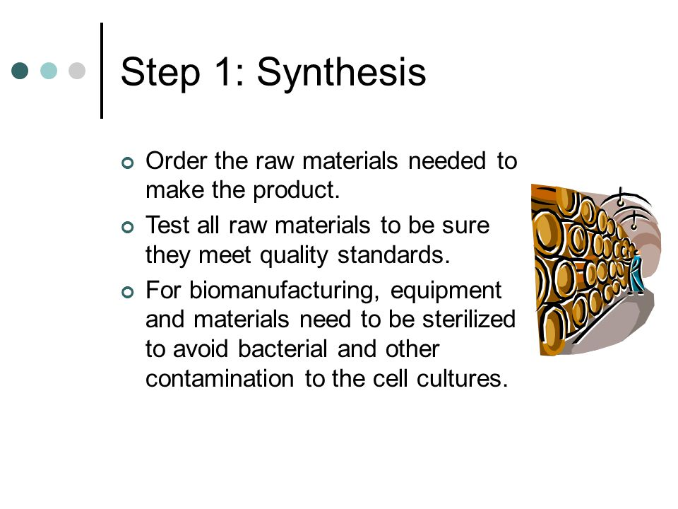 Step 1: Synthesis Order the raw materials needed to make the product.