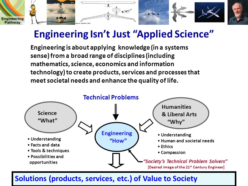 Engineering Isn't Just Applied Science