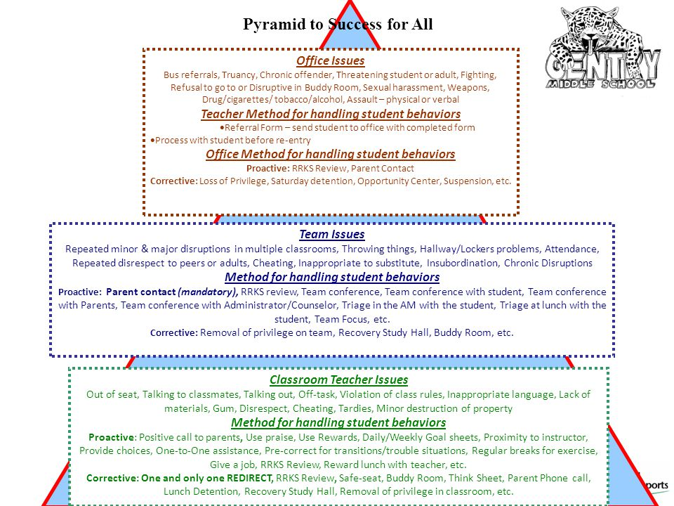 Pyramid to Success for All
