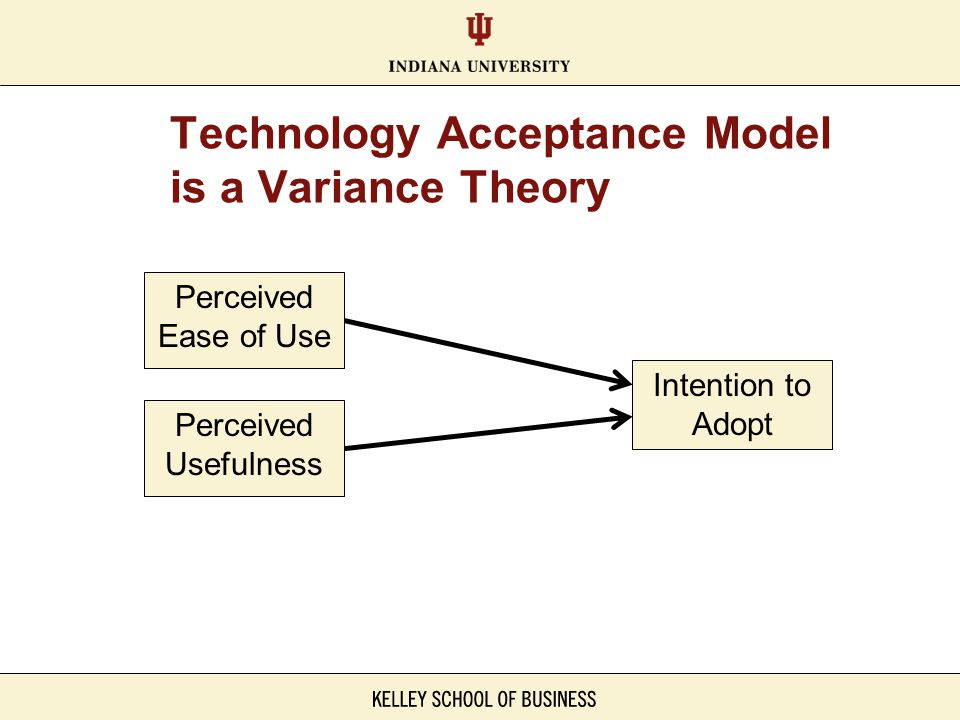 Technology Acceptance Model is a Variance Theory