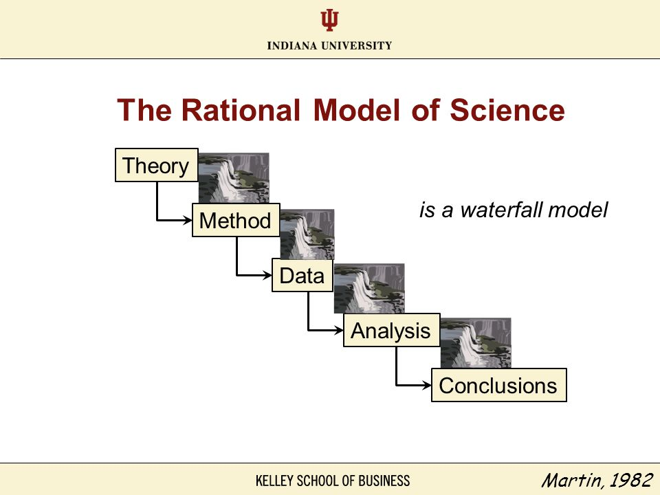 The Rational Model of Science