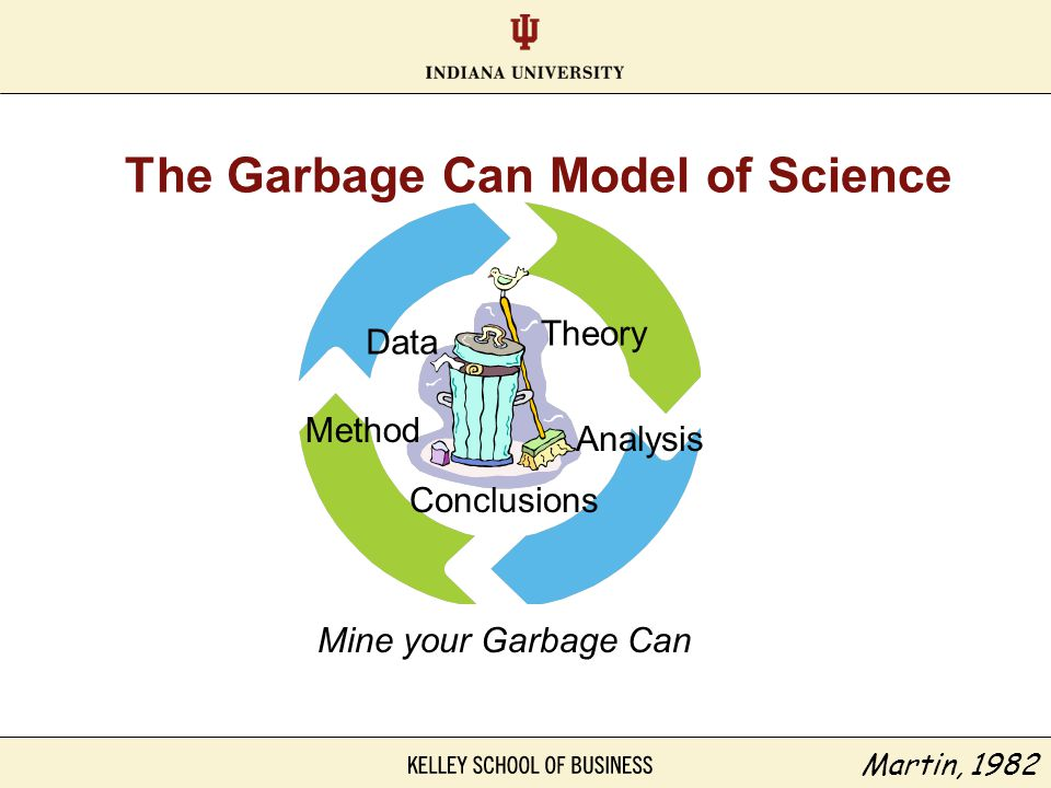 The Garbage Can Model of Science