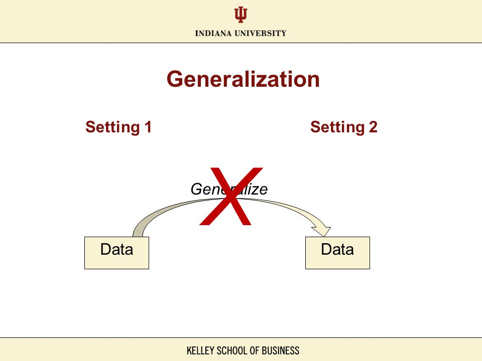 Generalization Setting 1 Setting 2 X Generalize Data Data
