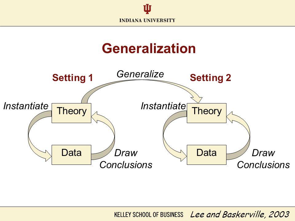 Generalization Generalize Setting 1 Setting 2 Instantiate Instantiate