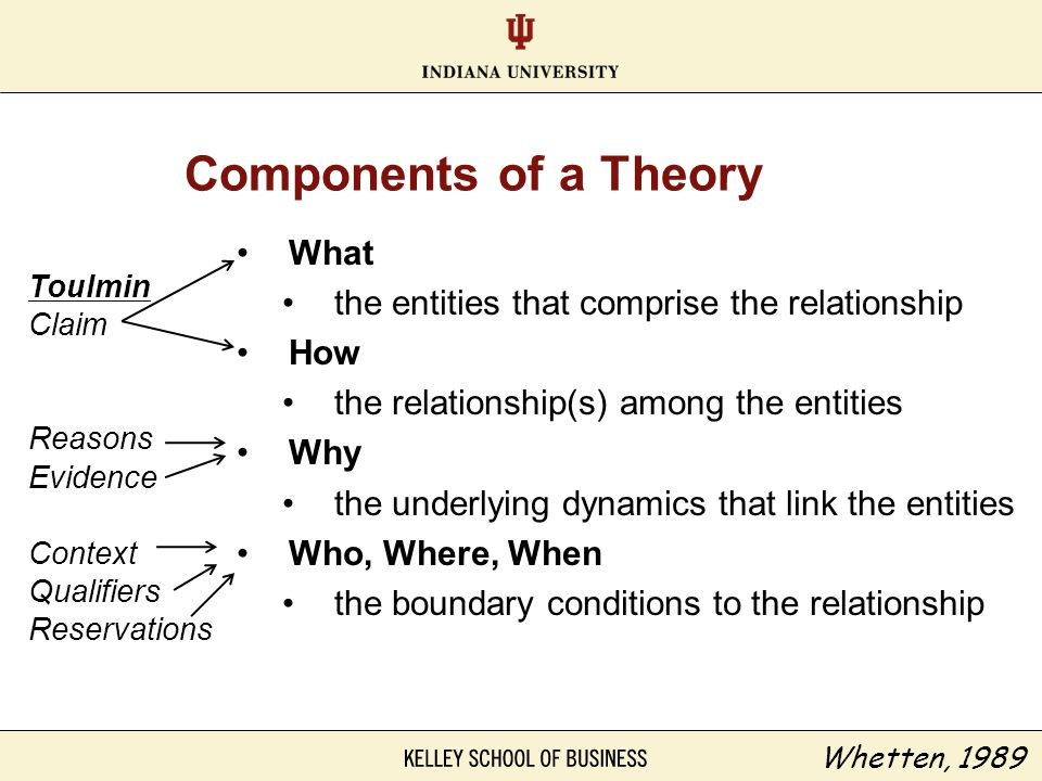 Components of a Theory What
