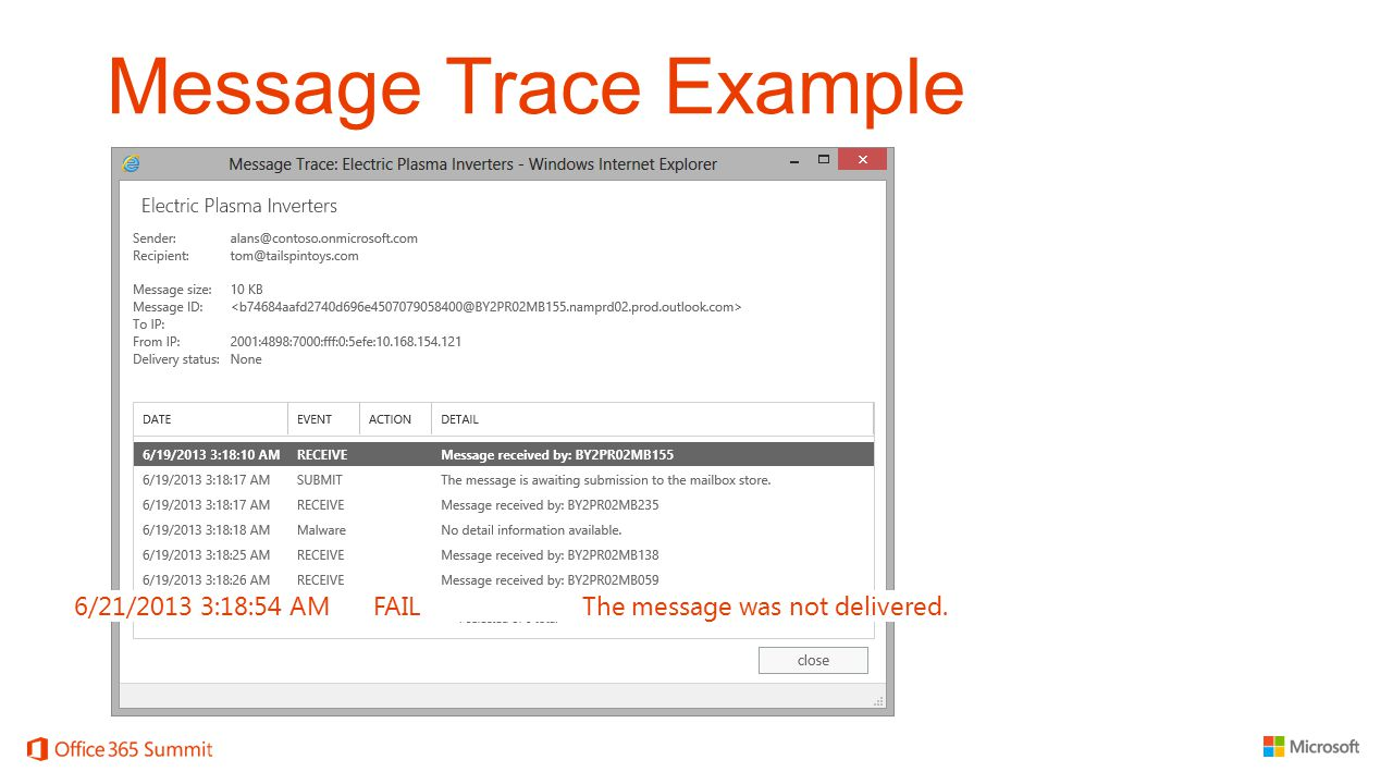 Message Trace Example 6/21/2013 3:18:54 AM FAIL The message was not delivered.