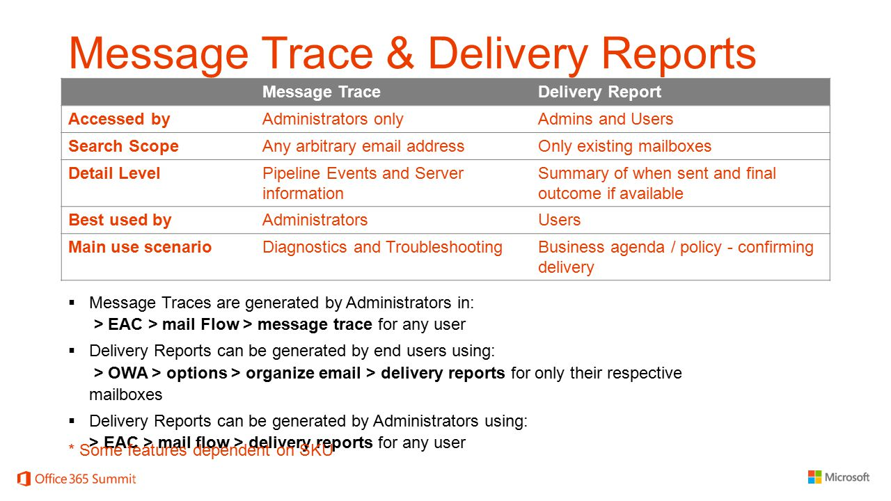 Message Trace & Delivery Reports