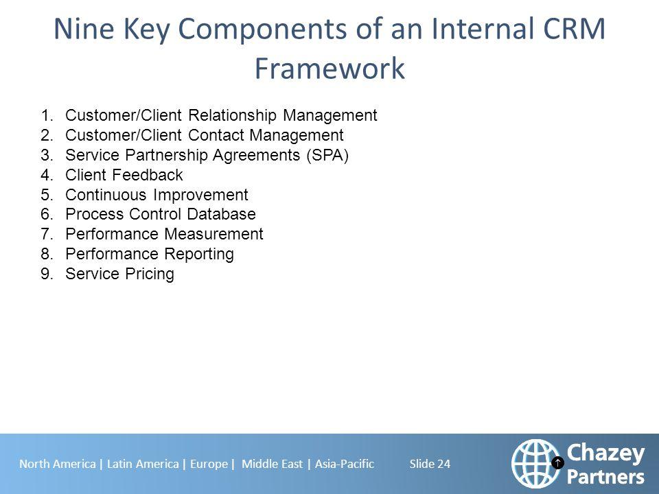 Nine Key Components of an Internal CRM Framework