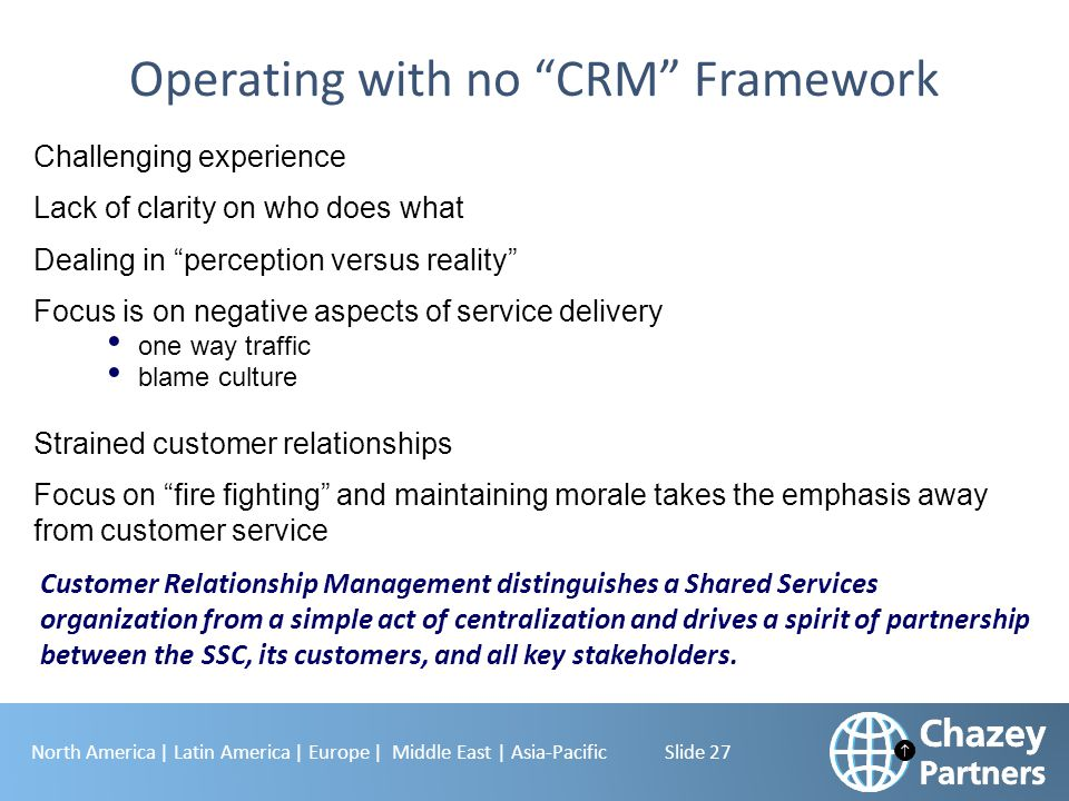 Operating with no CRM Framework