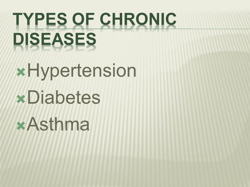 Types of Chronic Diseases