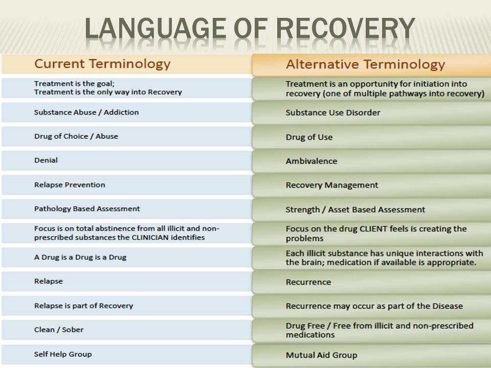 Language of Recovery