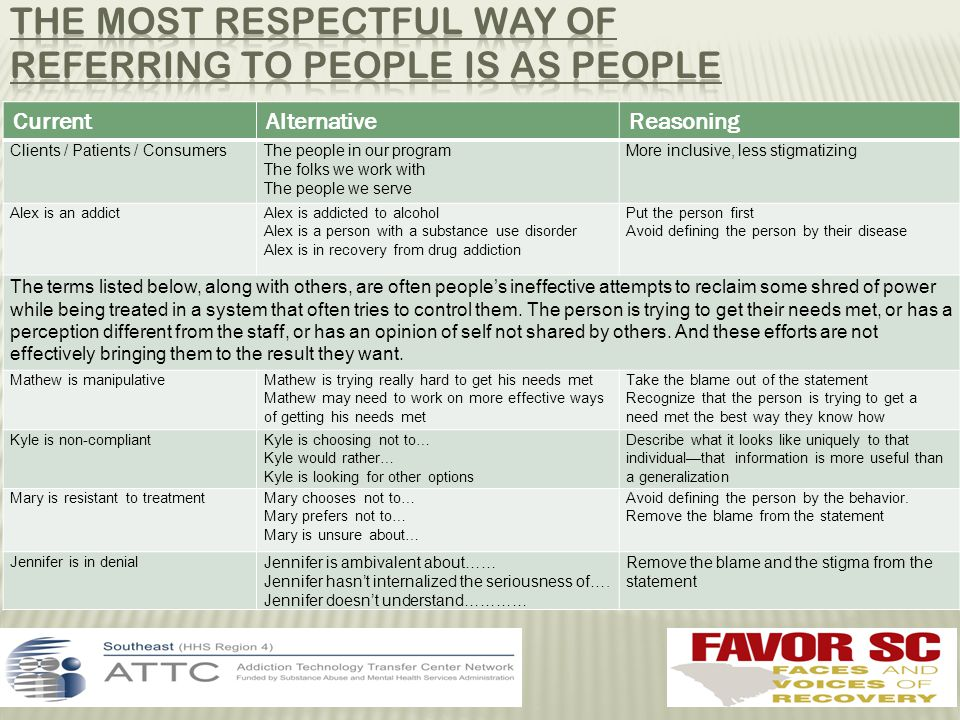 The Most Respectful Way of Referring to People is as People
